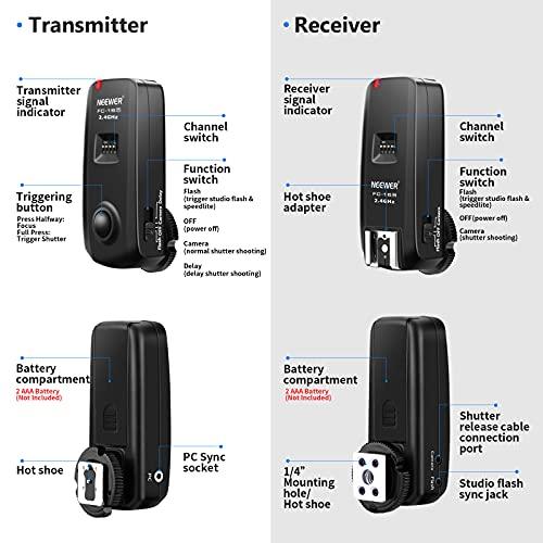 Neewer® FC-16 Mehrkanal 2.4GHz 3-IN-1 Funk Blitz / Studio Blitzauslöser mit Fernauslöser für Canon Rebel T3 XS T4i T3i T2i T1i Xsi EOS 1100D 1000D 700D 650D 600D 60D 550D 500D 450D 100D, EOS 1D Mark IV 1D Mark III 5D Mark III 5D Mark II 50D 40D 30D 20D 7D 5D 6D - 6